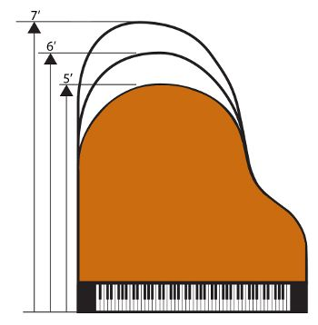 "You should ask Charles to explain how piano size affects sound quality – it is really quite eye-opening to understand the correlation between size and tone.  Optimum size is bigger than 5'6"" – and he explains exactly why in his animated video series."